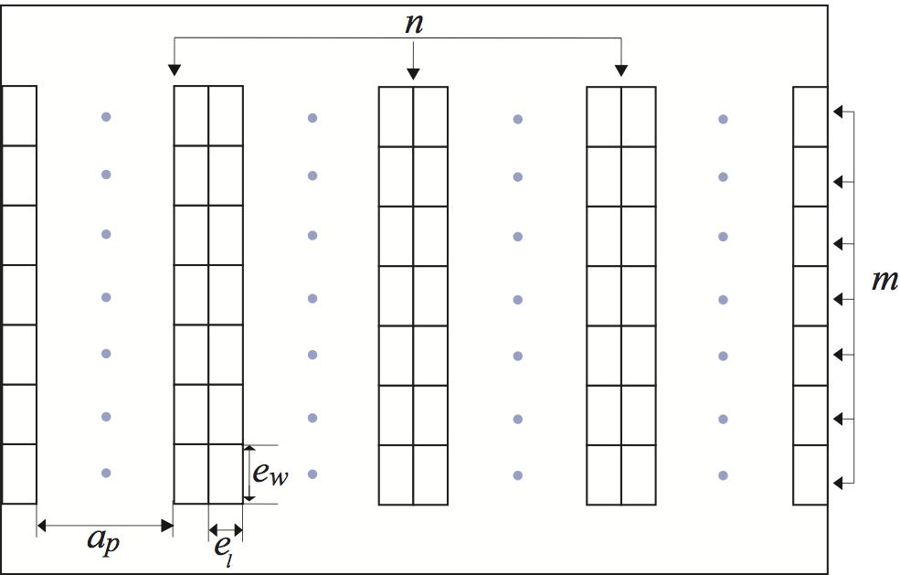 Maximizing Space Utilization Logistics Amp Distribution